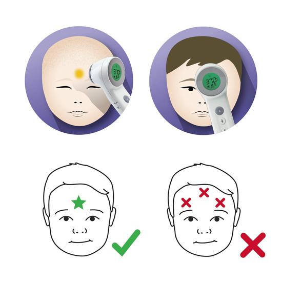 ThermoScan met of zonder huid aanraking